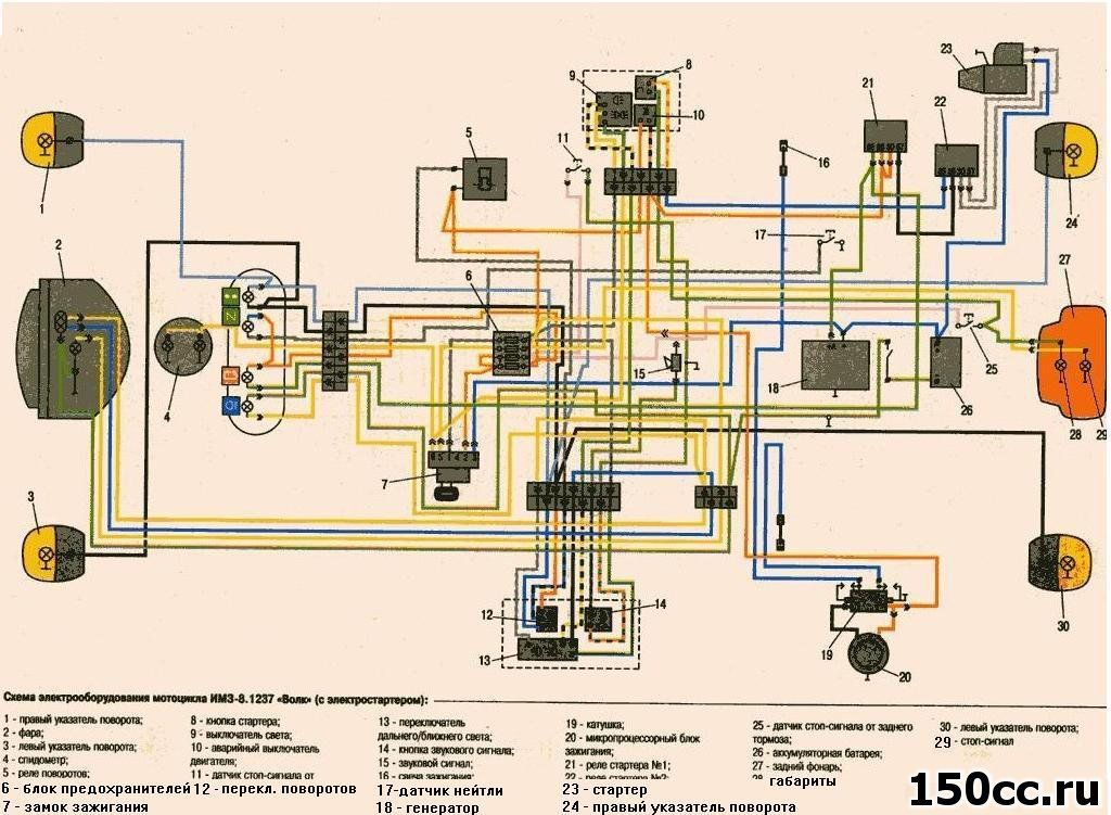 Схема электрооборудования мотоциклов Урал ИМЗ-8 1237(Волк)