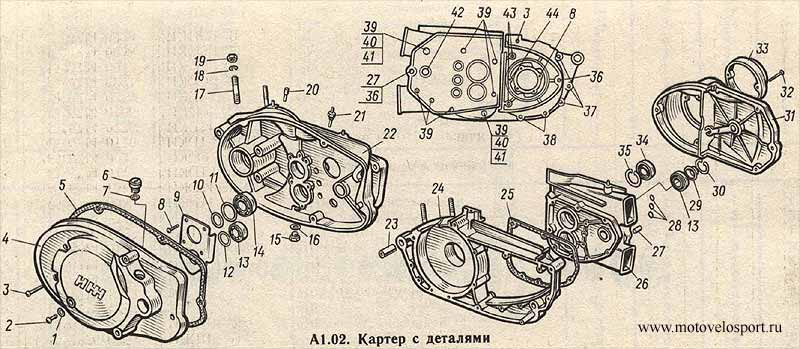 разборка двигателя иж юпитер 5