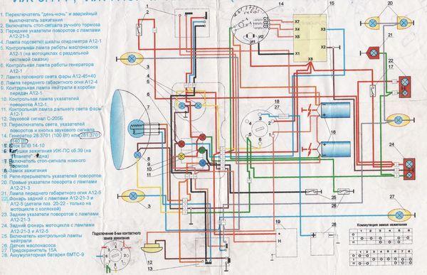 схема проводки ИЖ Юпитер 5