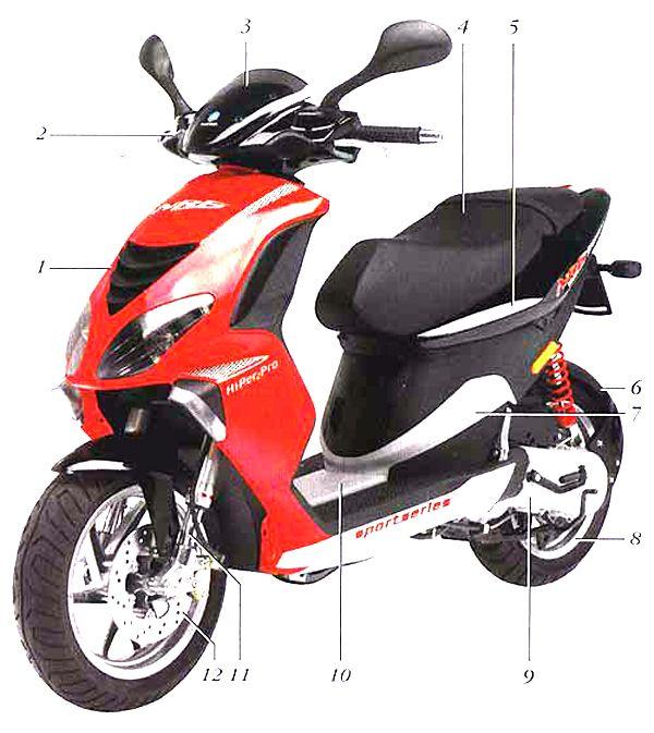 Схема устройства скутера