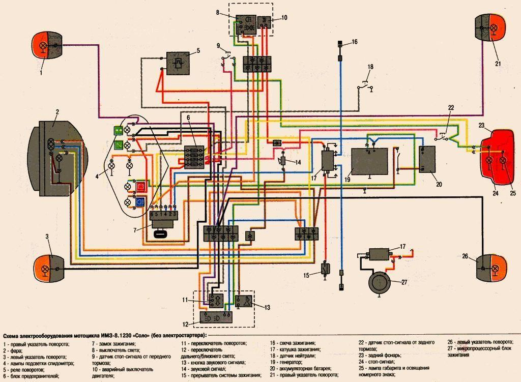 Схема электрооборудования мотоциклов Урал ИМЗ-8 1230
