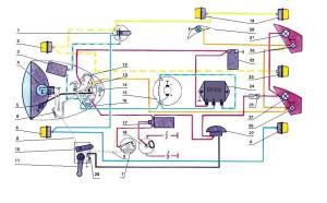 Обслуживание электропроводки