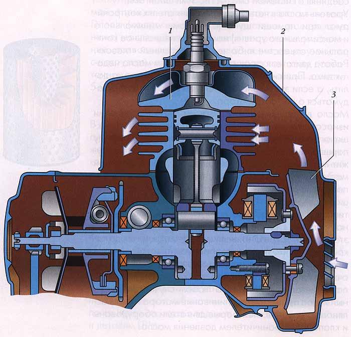 Система охлаждения мотоцикла