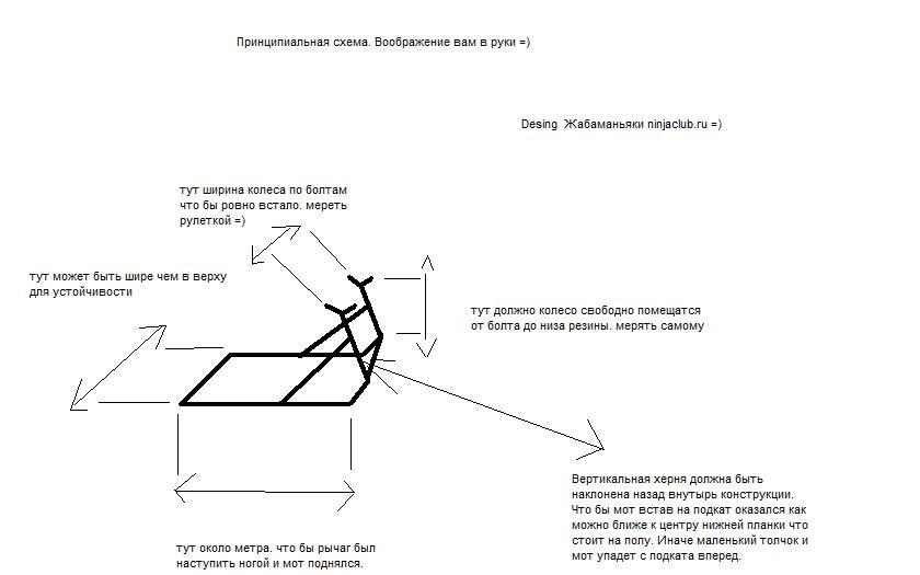 чертеж подката под мотоцикл