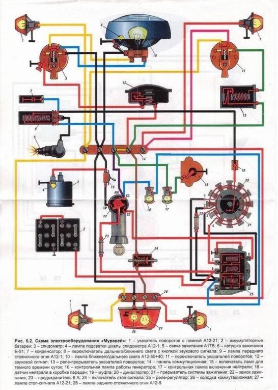 Электрическая схема мотоцикла Муравей