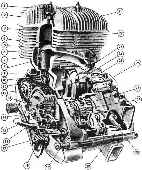 схема двигателя иж юпитер 5