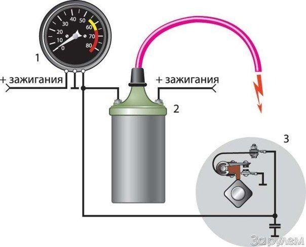 схема подключения тахометр на мотоцикл